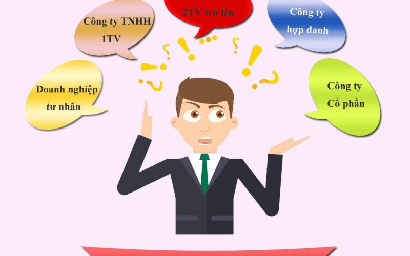 FBLAW - Tư vấn thủ tục thành lập doanh nghiệp