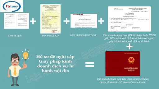 giấy phép kinh doanh lữ hành nội địa - fblaw 6